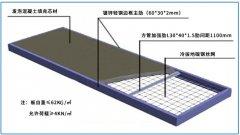 中体板与太空板的优势对比