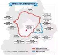北京大七环通车,亲,你老家在北京几环